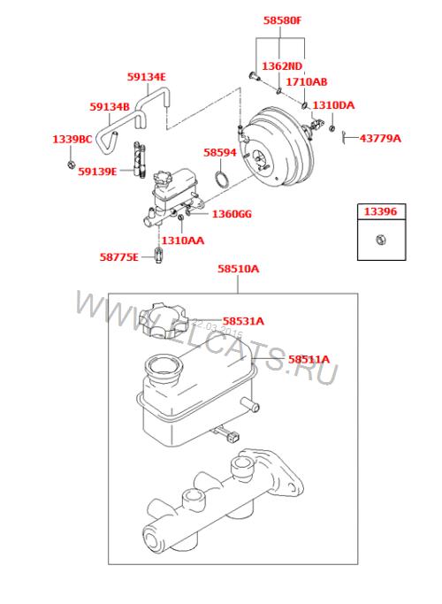 Тормоза и тормозная система